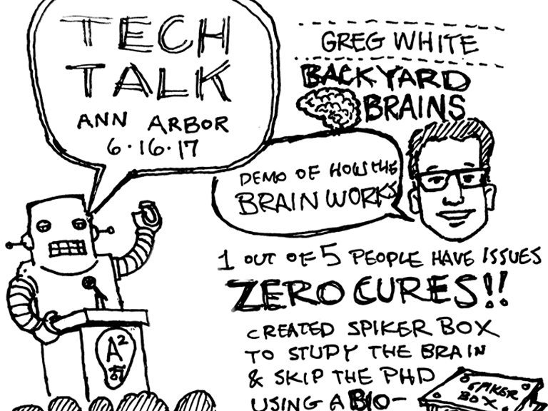 A2 TECHTALK NOTES